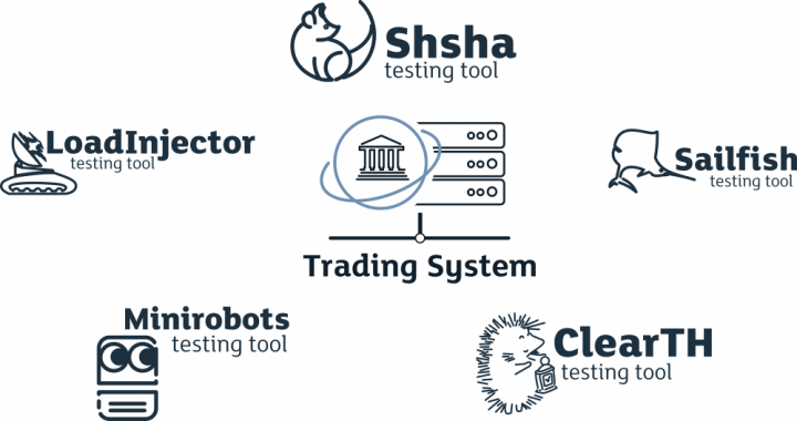 Special Features of Testing Tools Applicable for Use in Trading Systems Production