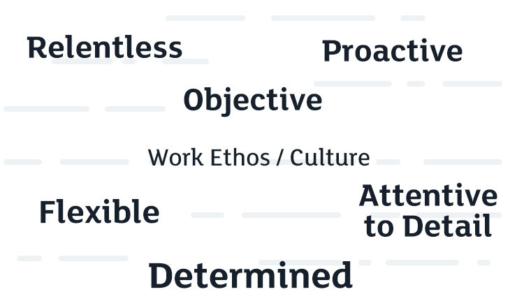 How We Test Software at Exactpro - Relentless, Proactive, Objective, Work Ethos/Culture, Flexible,Attentive to Detail,Determined