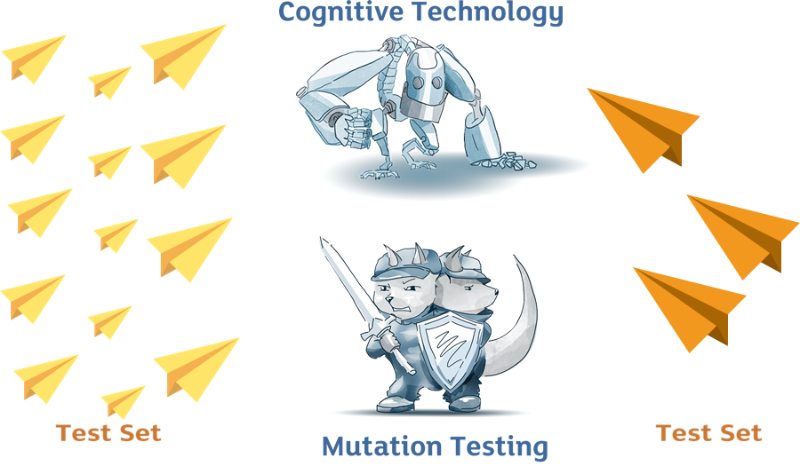 Cognitive Technology - Mutation Testing